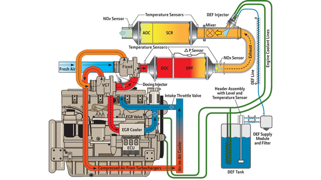 Final tier four engine illustration