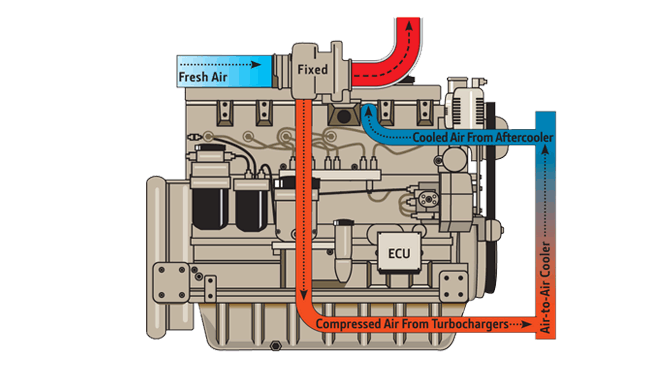 Tier two engine illustration