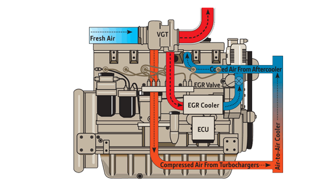 Tier three engine illustration