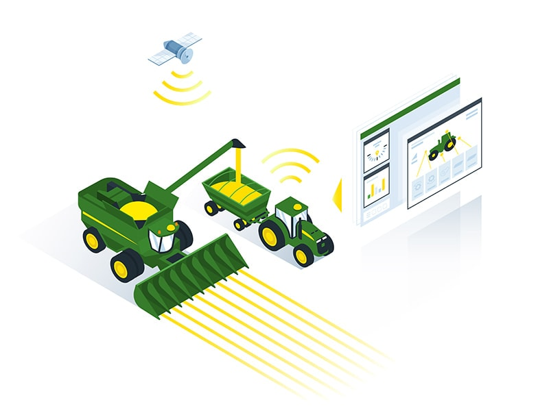 2677eb732103 Agriculture Technology
