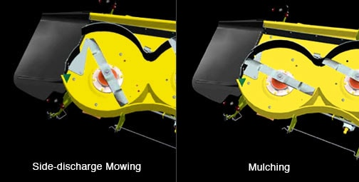 Close-up images of side-discharge mowing and mulching equipment